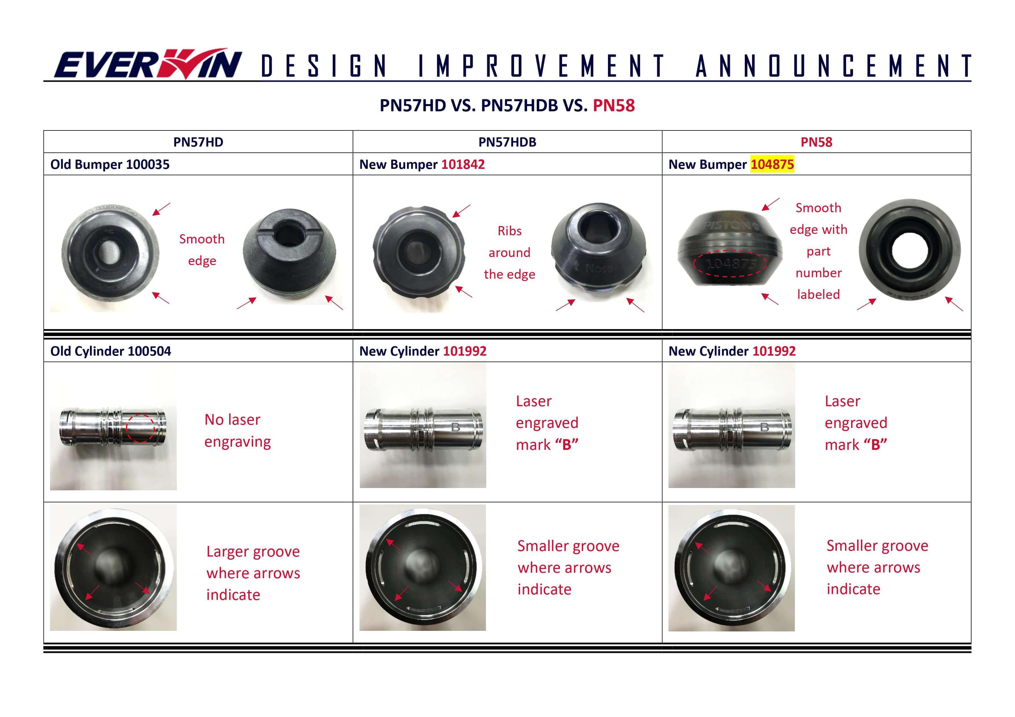 Product-Update-Announcement-PN58-1.jpg (580 KB)