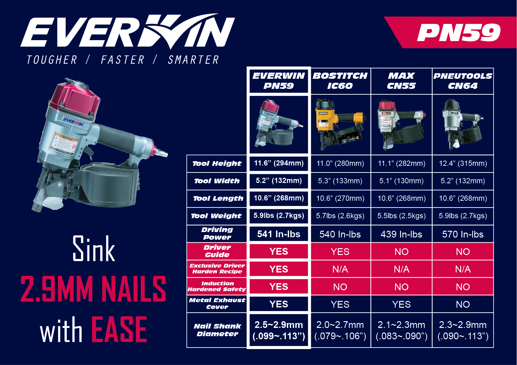 SUPPORT - PRODUCT SUPPORT - Everwin Pneumatic Corp.